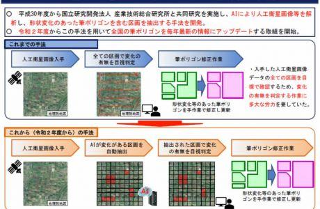 AIによる農地の形状変化の特定に成功!